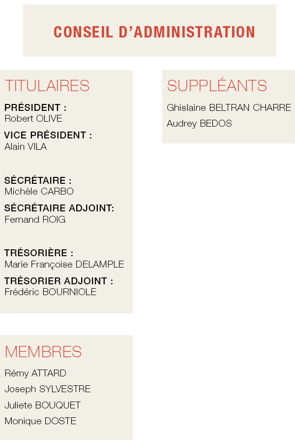 conseil-d-administration-cosd-66